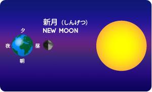 moon_02_pic_shingetsu