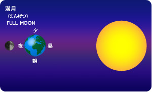 moon_03_pic_full